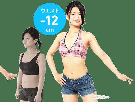 河野友美さん ウエスト-12cm