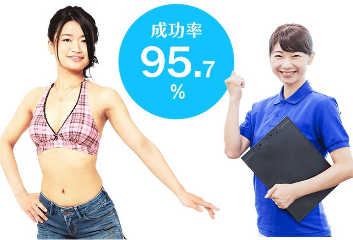 成功率93.7%