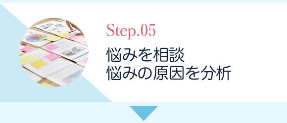 5.悩みを相談・悩みの原因を分析