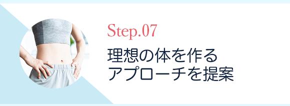 7.理想の体を作るアプローチを提案